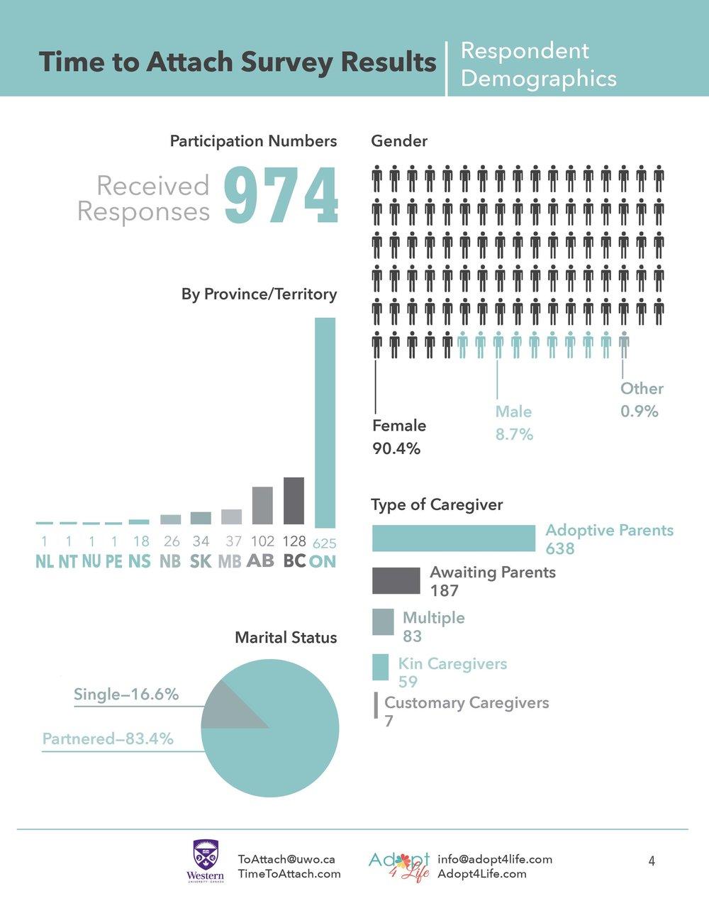 TTA_results_Page_4.jpg