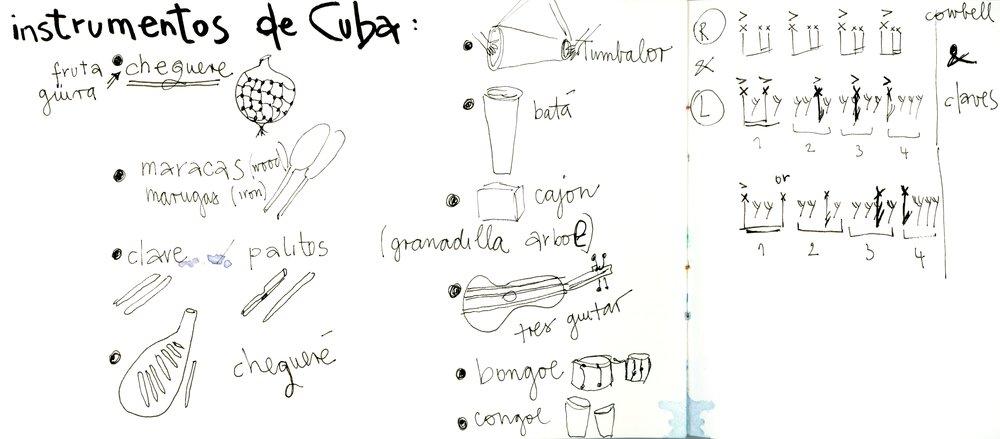 Instrumentos de Cuba.