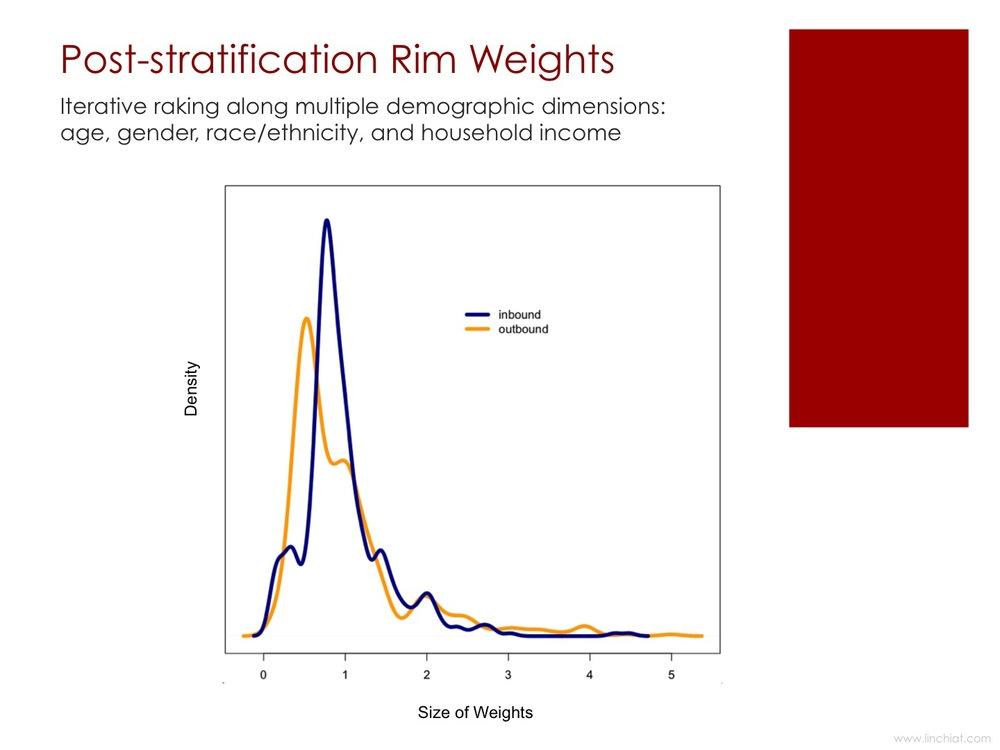 rim weights.jpg