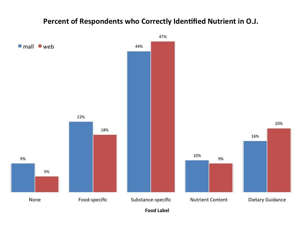 nutrient in OJ.jpg