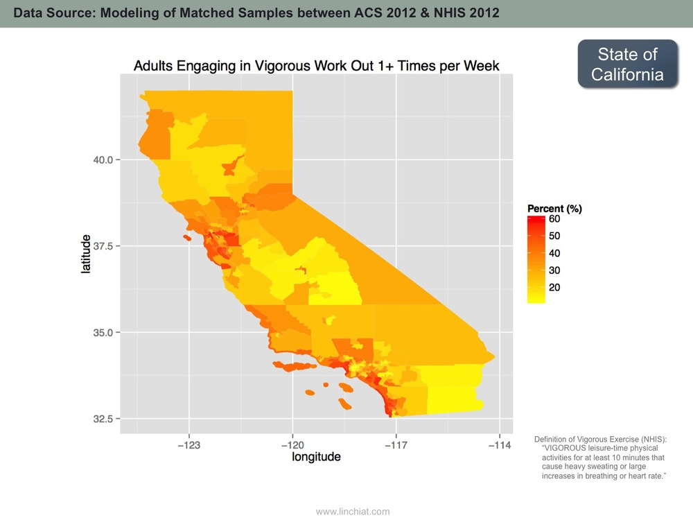 Proportion of Adults reporting engagement in vigorous workouts at least once per week in State of California