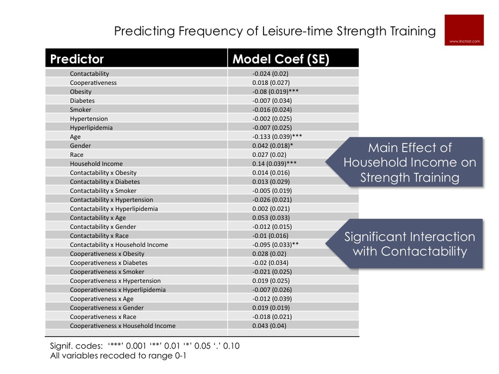 predicting strength training.jpg