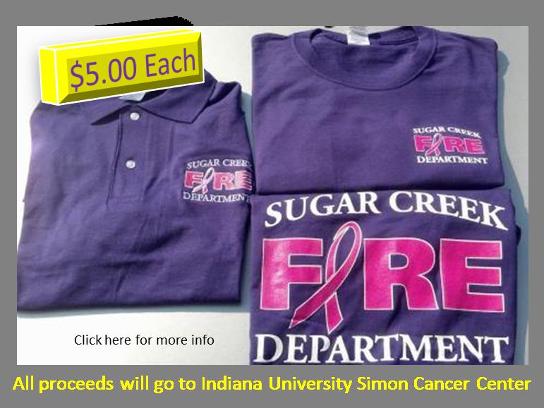 Pink Shirts Sales.png
