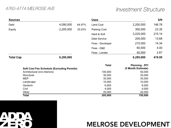 investment structure screenshot Mixed use developments los angeles