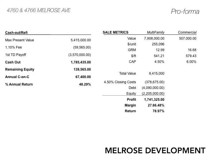 melrose ave pro-forma2 Mixed use developments los angeles