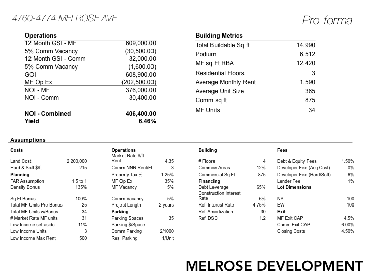 melrose ave pro-forma Mixed use developments los angeles
