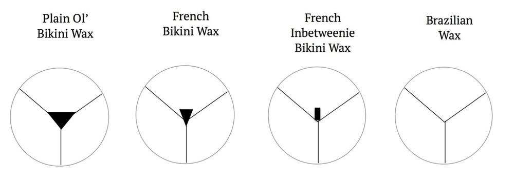 Bikini brazilian shape wax