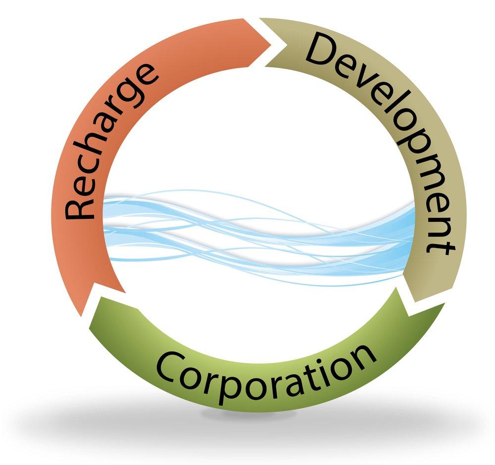 Recharge Development Corporation.jpg