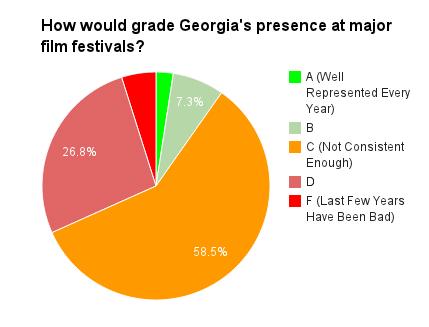 film festival slide