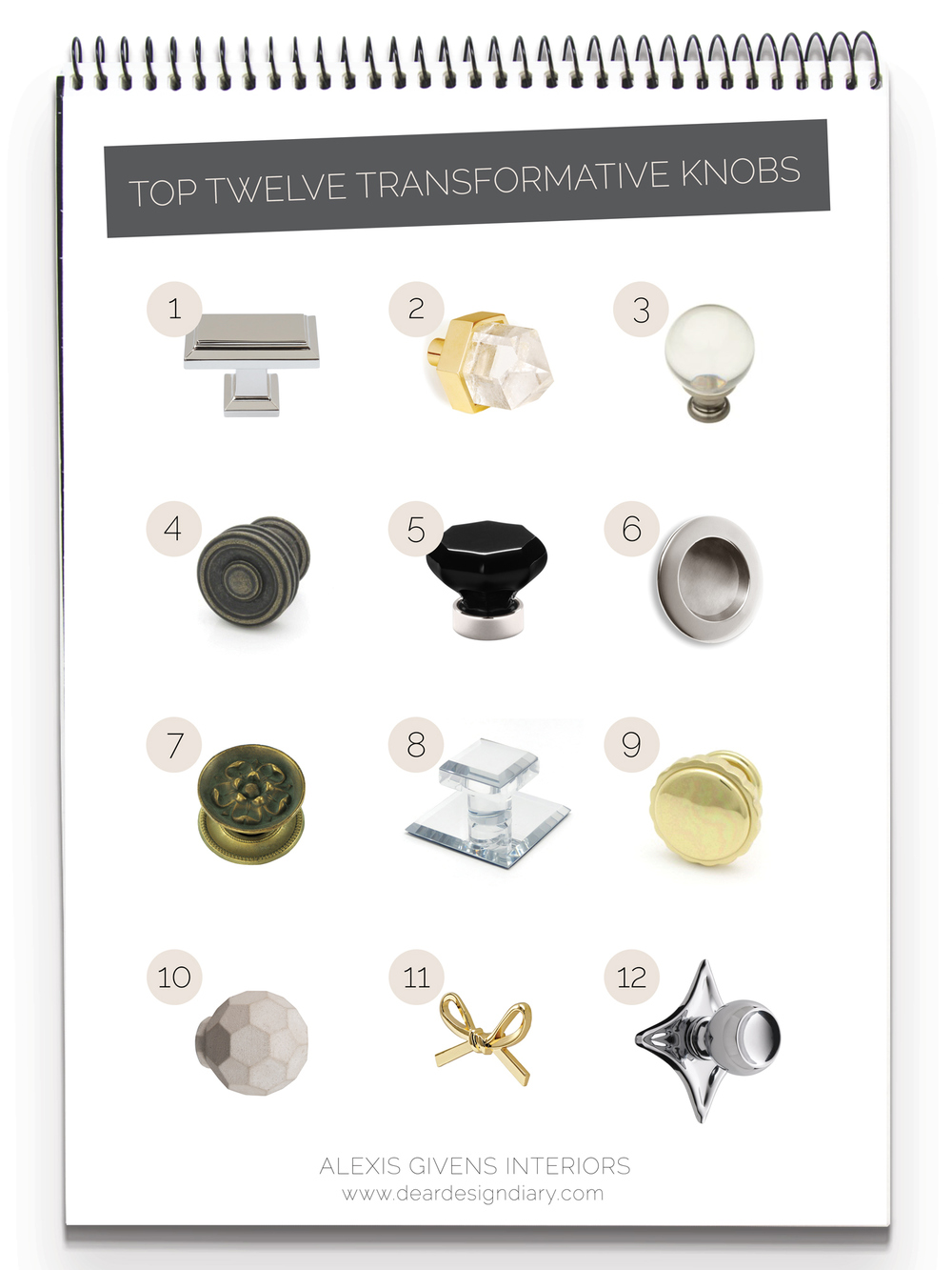 1) Sutton Place Rectangle Knob by Atlas Homewares, wayfair.com, starting at $32.90  2) Thea Small Cabinet Knob, deringhall.com, contact for pricing  3) Crystal Cabinet Knob, baldwinhardware.com, contact for pricing  4) Antiqued Knob #557539167, hickoryhardware.com, $4.26  5) Traditional Black Glass Knob, restorationhardware.com, $14-16  6) No. 6089, nanz.com, contact for pricing  7) Sheraton Knob, whitechapel-ltd.com, $45.20  8) Acrylic Mirror Pull Knob by Barton Kramer, homedepot.com, $7.96  9) Polished Brass Knob #659119014, hickoryhardware.com, $10.37  10) Stella Concrete Cabinet Knob, rejuvenation.com, $25  11) Hand-picked Bow Knob, landofnod.com, $8.95  12) Saturn Cabinet Knob with Star Backplace, rejuvenation.com, $11