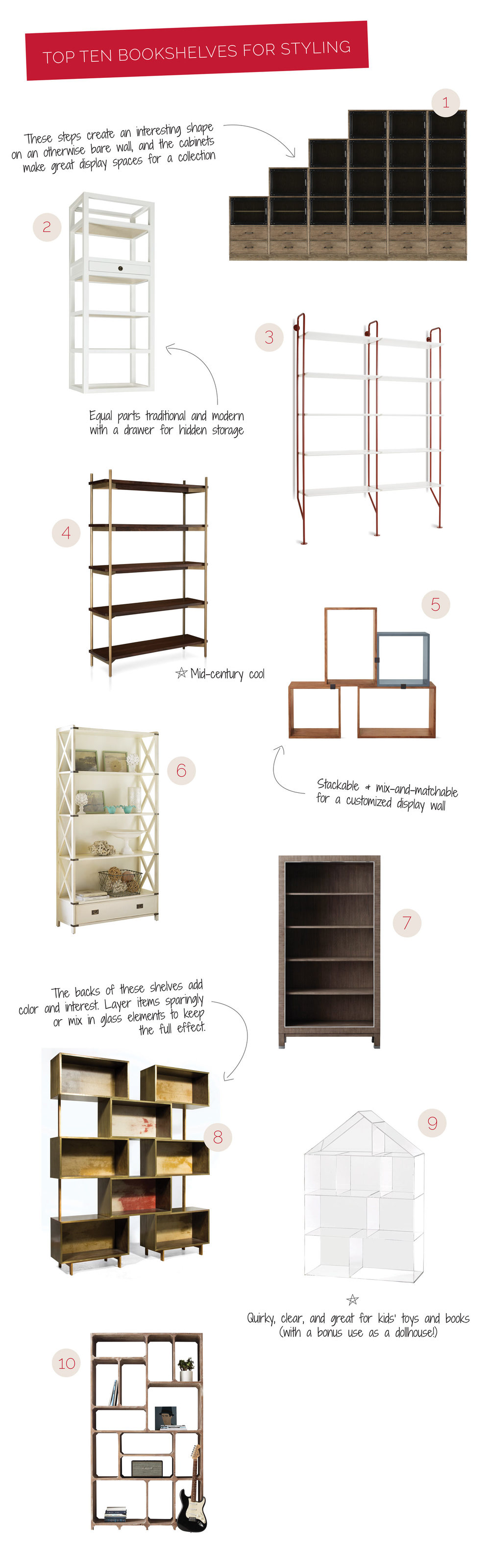 Alexis Givens Interiors | Top Ten Bookshelves for Styling | deardesigndiary.com