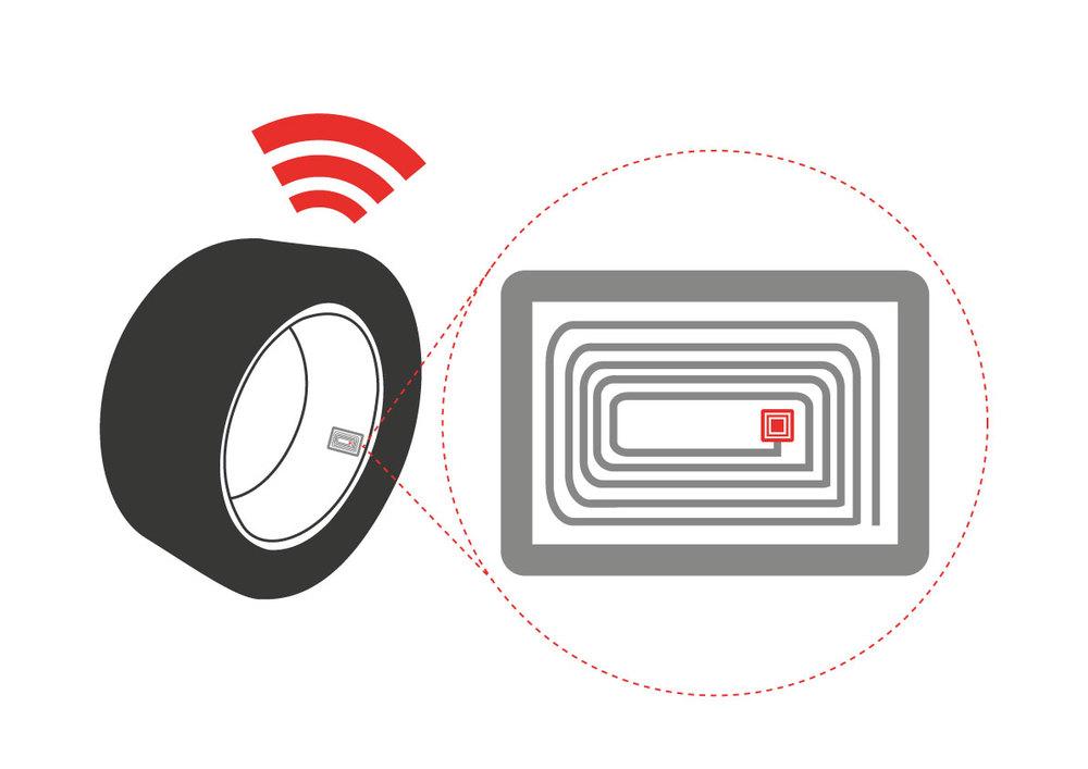 Sensor-tyre-forWeb-06.jpg