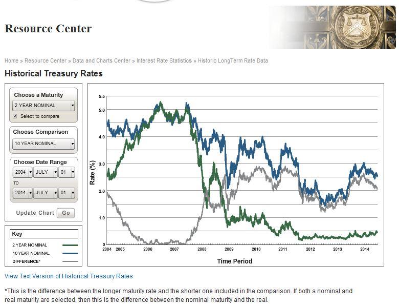 www.treasury.com