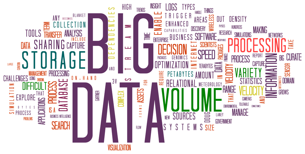 Big data, google, cloud