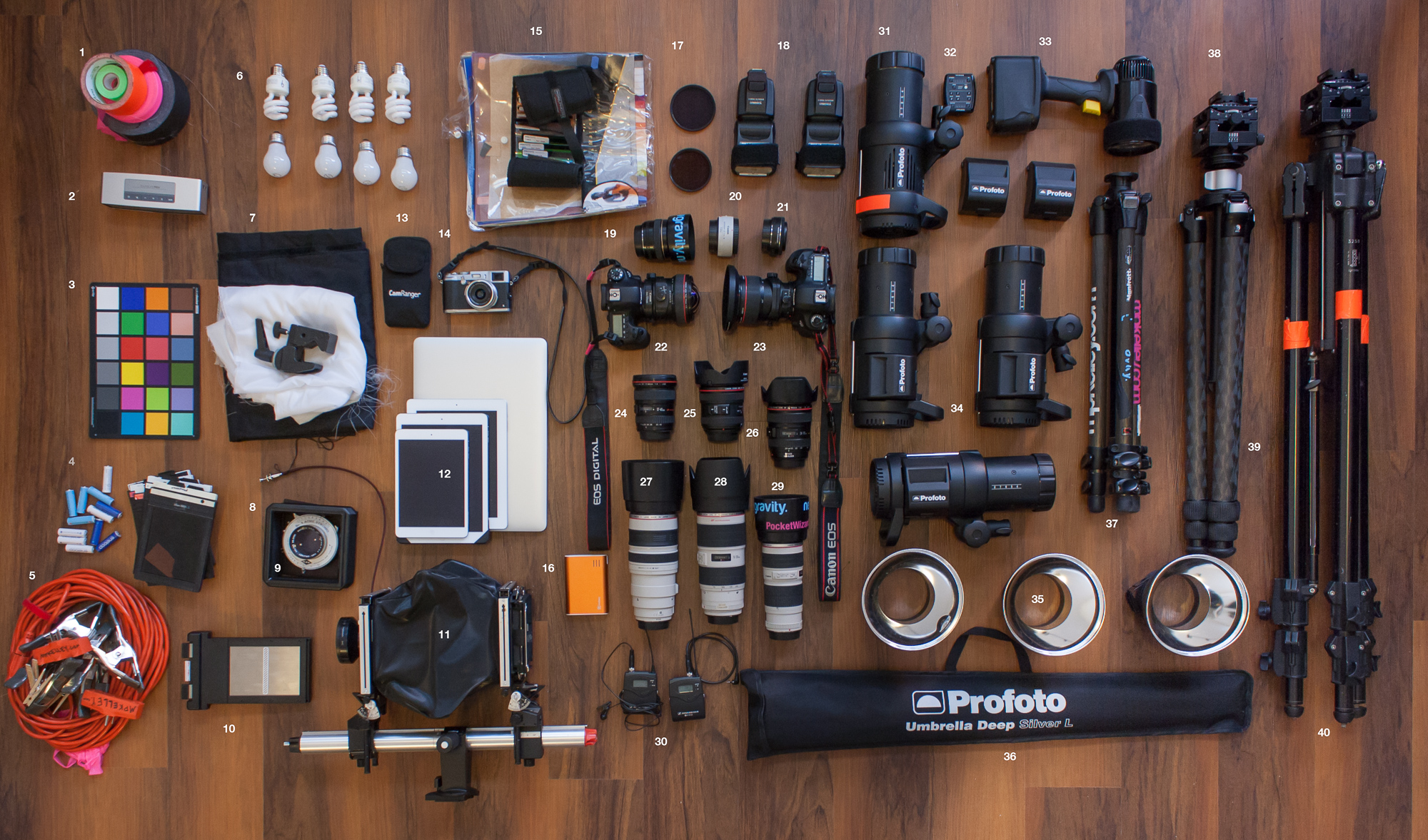 architectural photography gear mike kelley