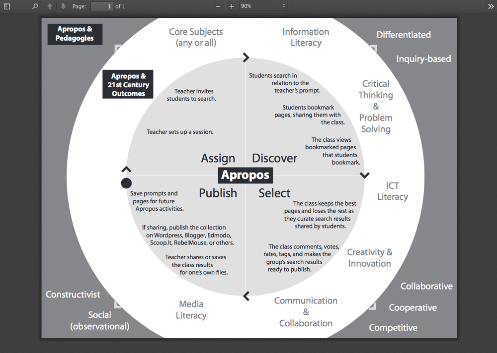 Initial Interaction Model - October 2013