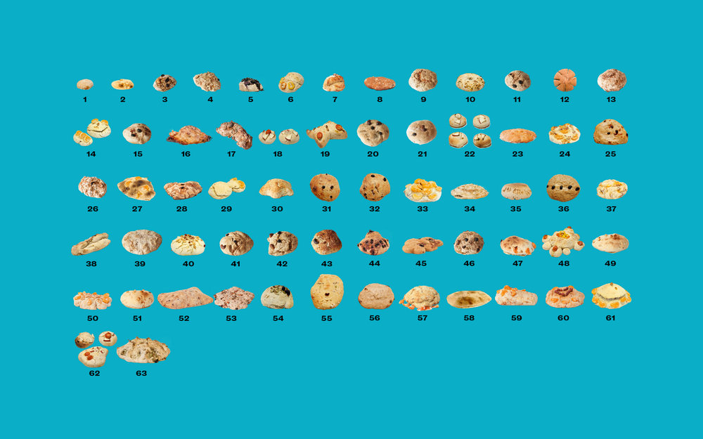 The atlas of 63 bread islands in the same order.