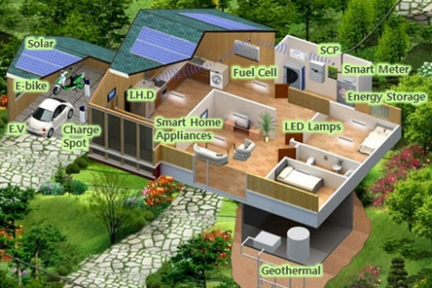 green-home-14-application.jpg