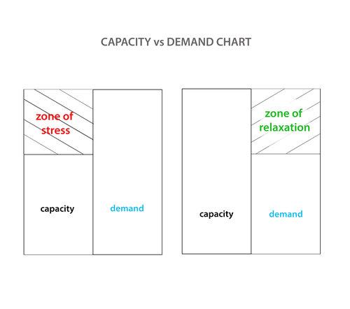 capacitydemand.jpg