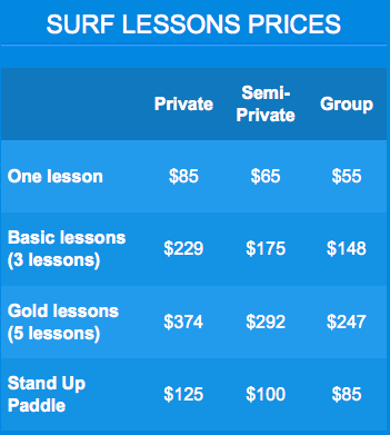 San Diego Surf Lessons . Prices.