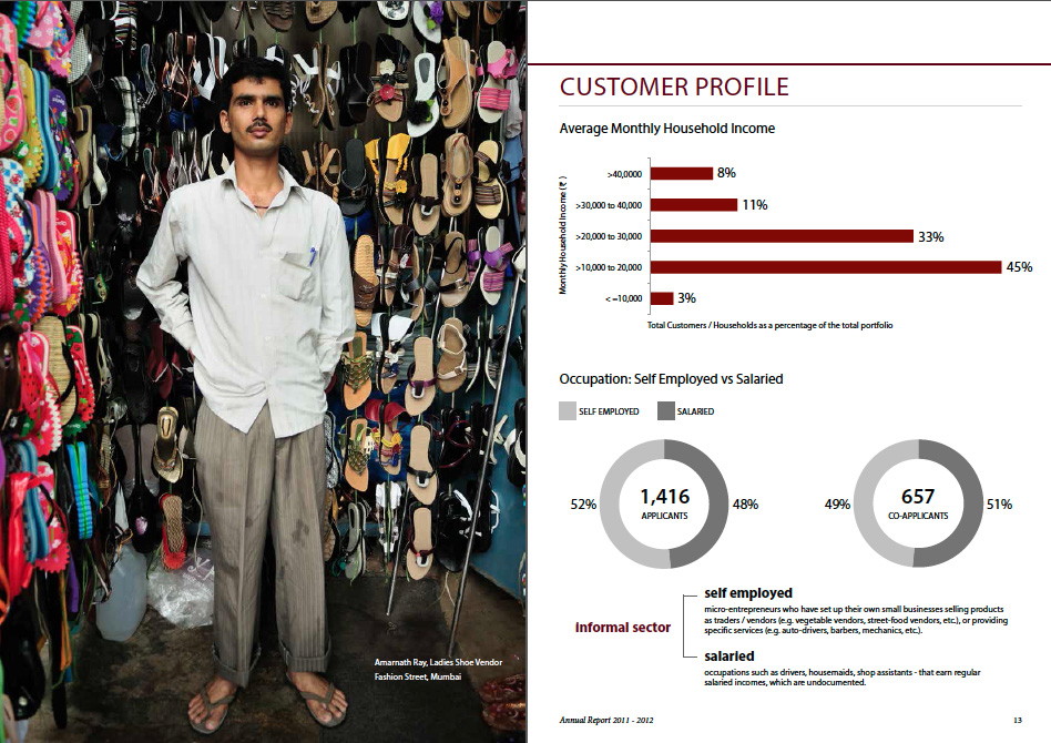 AR2011-12_CustomerProfile.jpg