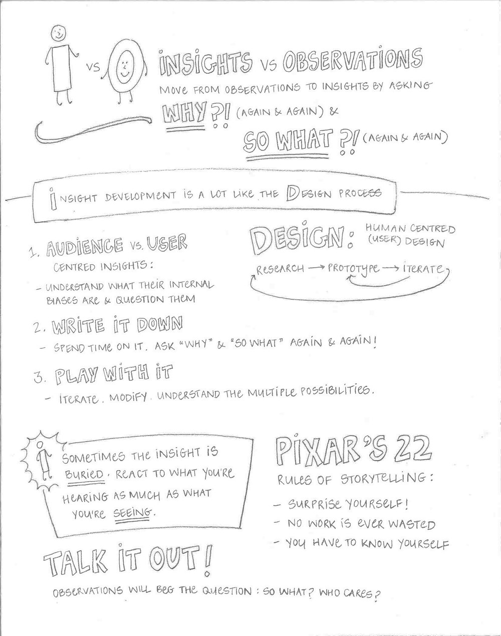 Rhea Rakshit - Disruptive Insights Toolkit_Page_2.jpg