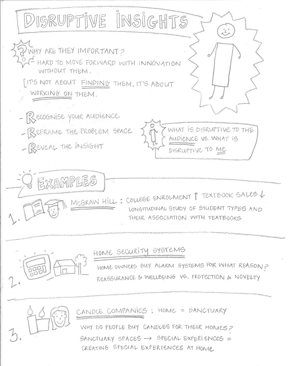 Rhea Rakshit - Disruptive Insights Toolkit_Page_1.jpg