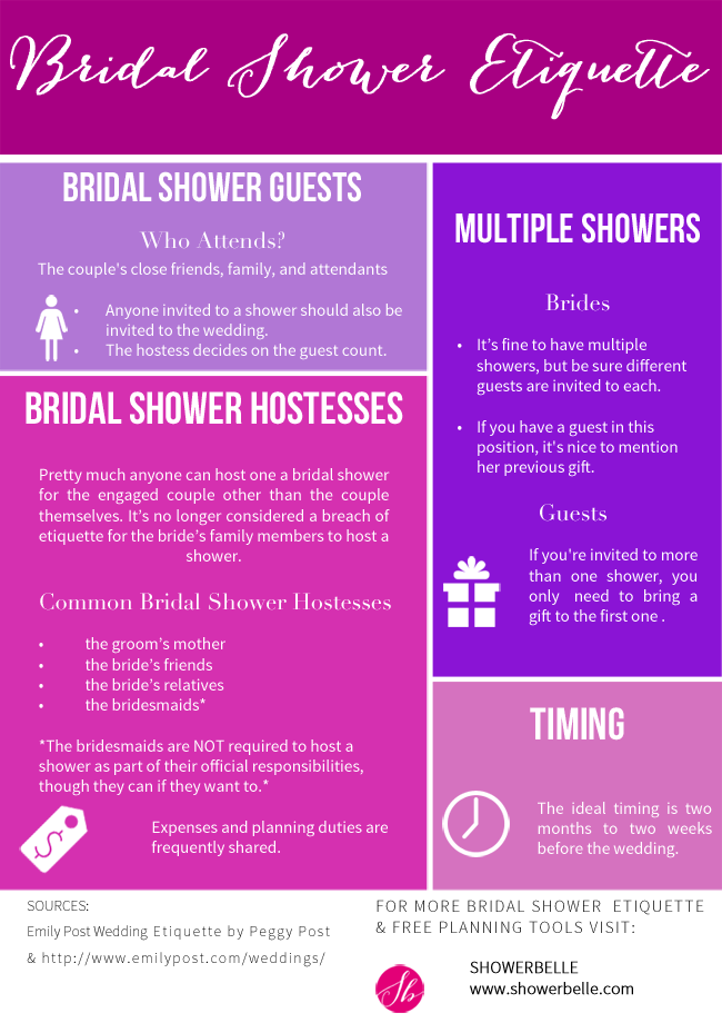 brida shower etiquette infographic and more free planning tools on Showerbelle