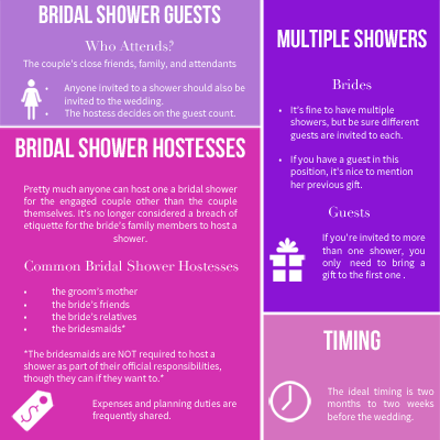 Bridal Shower Etiquette at-a-Glance Infographic - EVENT 29