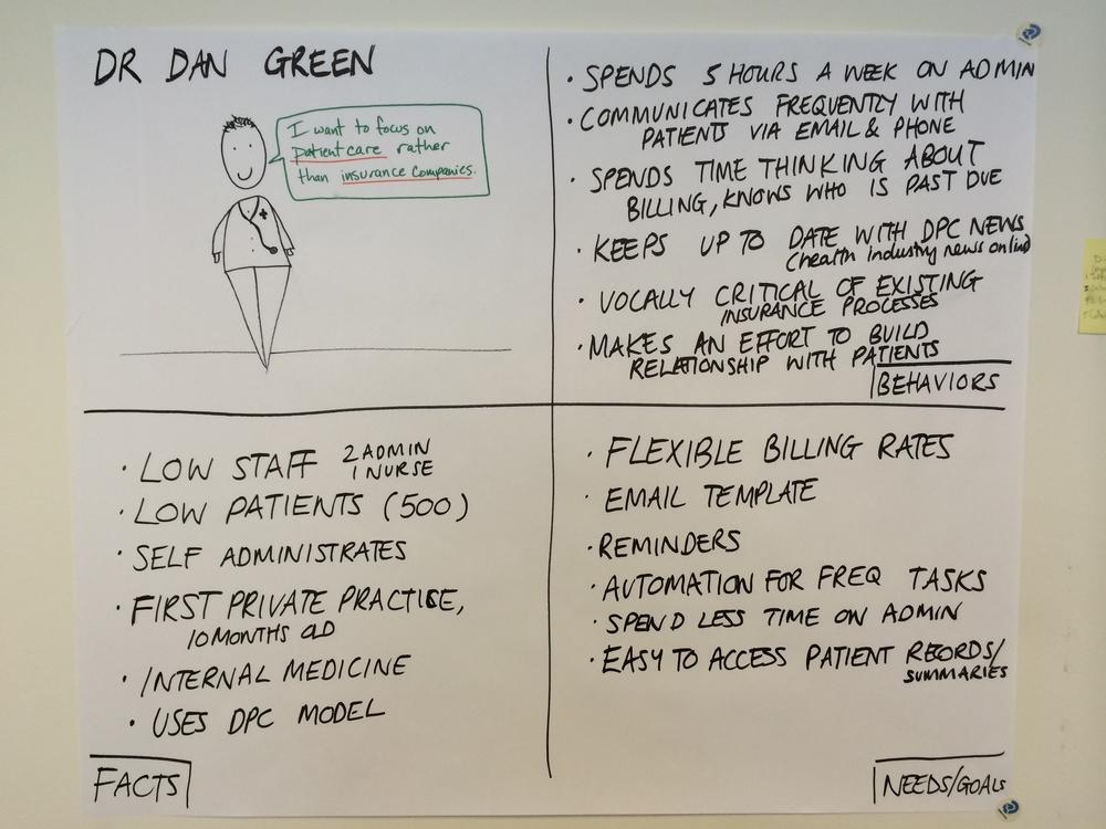 sketchboard-userflow
