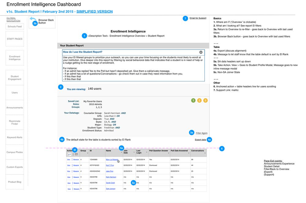 Wireframe for Student Report feature within Enrollment Intelligence