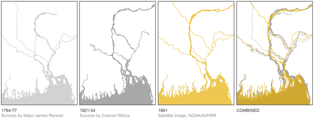 Figure 3: Diagram showing the estimated migration of Bangladeshi rivers over time (Rivera, 2010).
