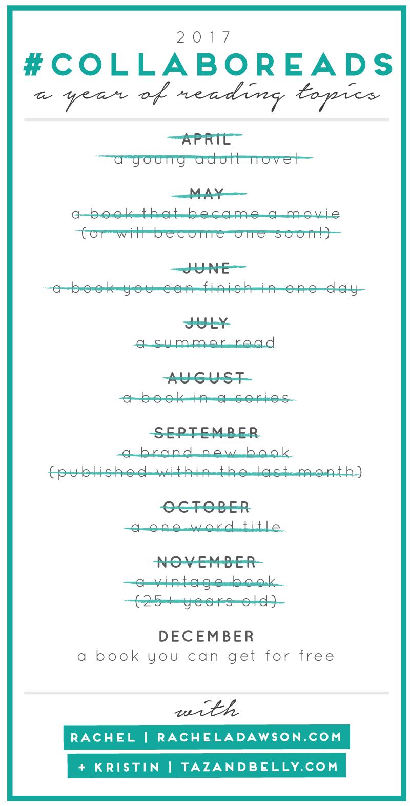 Collaboreads_Reading_Topics_November.png