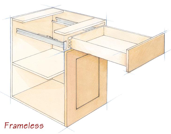 Best Framed Kitchen Cabinets