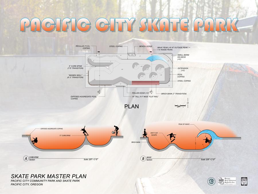 pacific-city-model.jpg