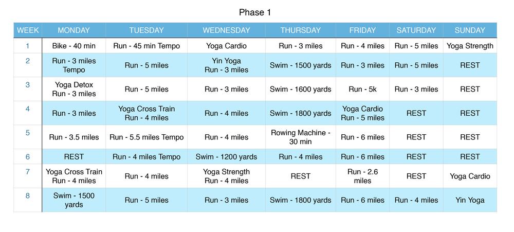 Phase 1 - Foundation Training