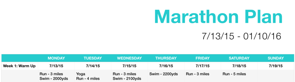 Marathon Training - Week 1