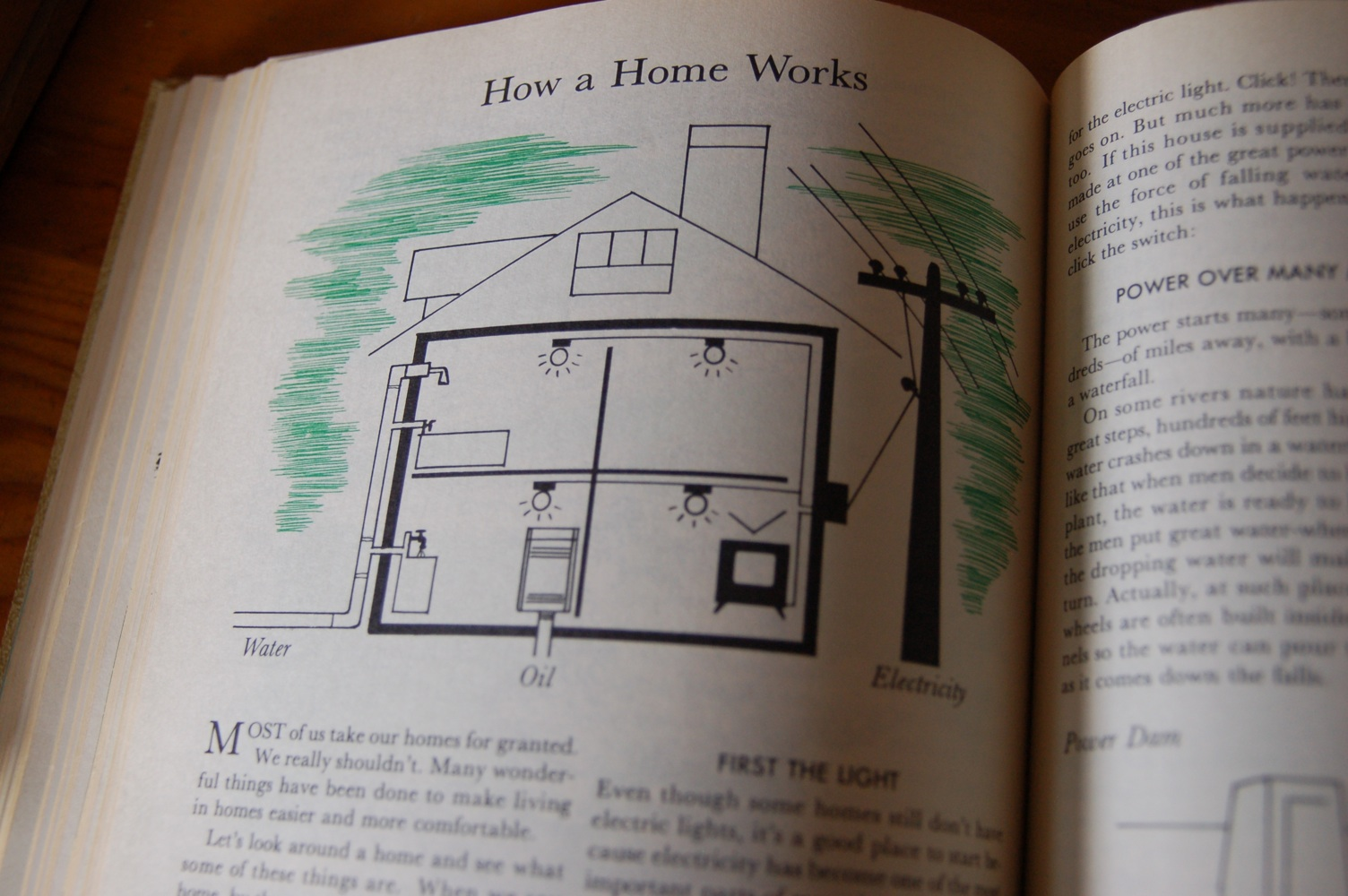 How a Home Works