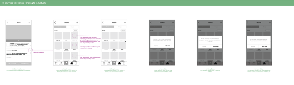 storytree_wireframes_people_03_sharing.png
