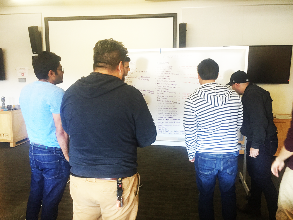 One of the Design Challenge sessions I have led with a cross discipline teams. Participants list out criteria and the challenges they may face then they reframe it from a user's perspective. As Associate Experience Design Director its my job to evangelize user centric design principles.