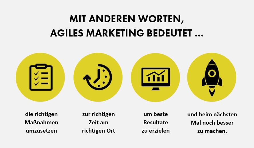 Kurz & knapp: Die Bedeutung von agilem Marketing