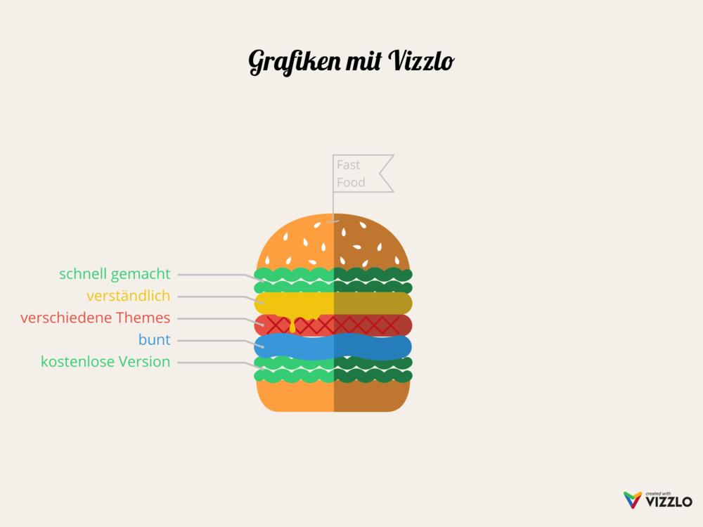 grafiken-mit-vizzlo.png