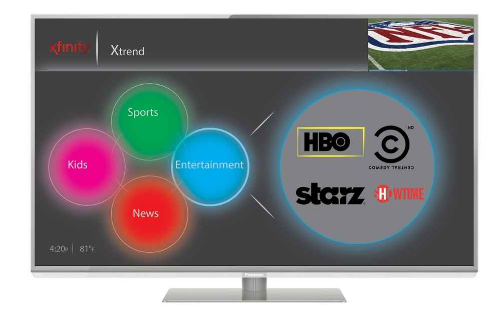 The orbital interface shows what is trending in real time in specific genres of television.