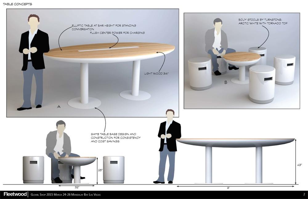 TablesforGlobalShop_1.21_Page_2.jpg