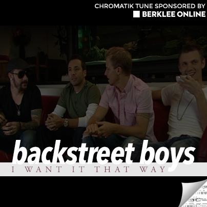 Backstreet Boys Sheet Music - I Want It That Way