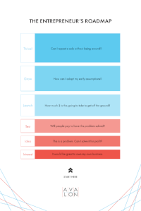 The Entrepreneur's Roadmap 5_1@2x.png