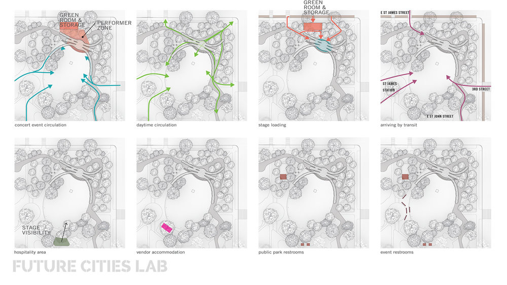 Copy of StJamesCompetition_Diagrams_FutureCitiesLab