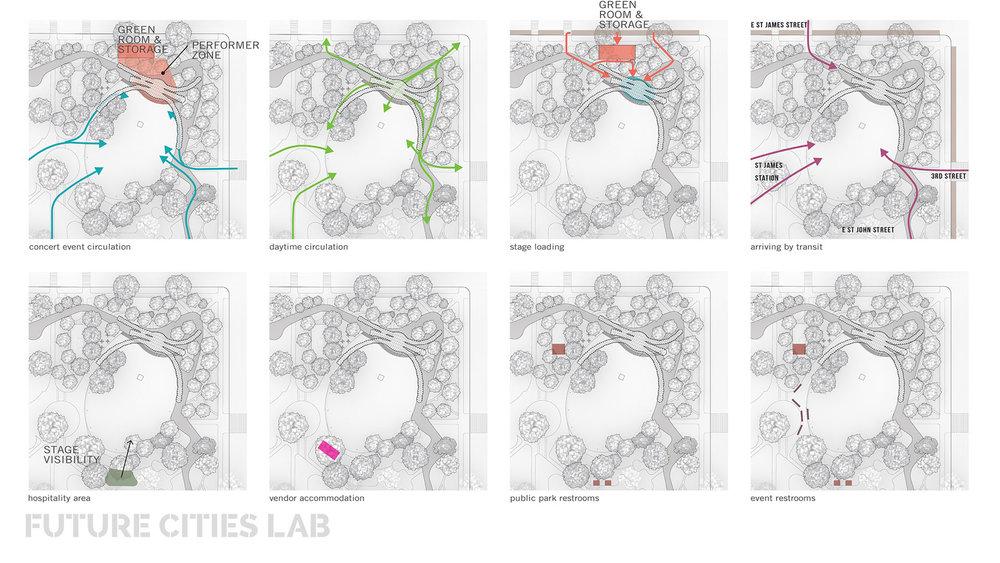 StJamesCompetition_Diagrams_FutureCitiesLab