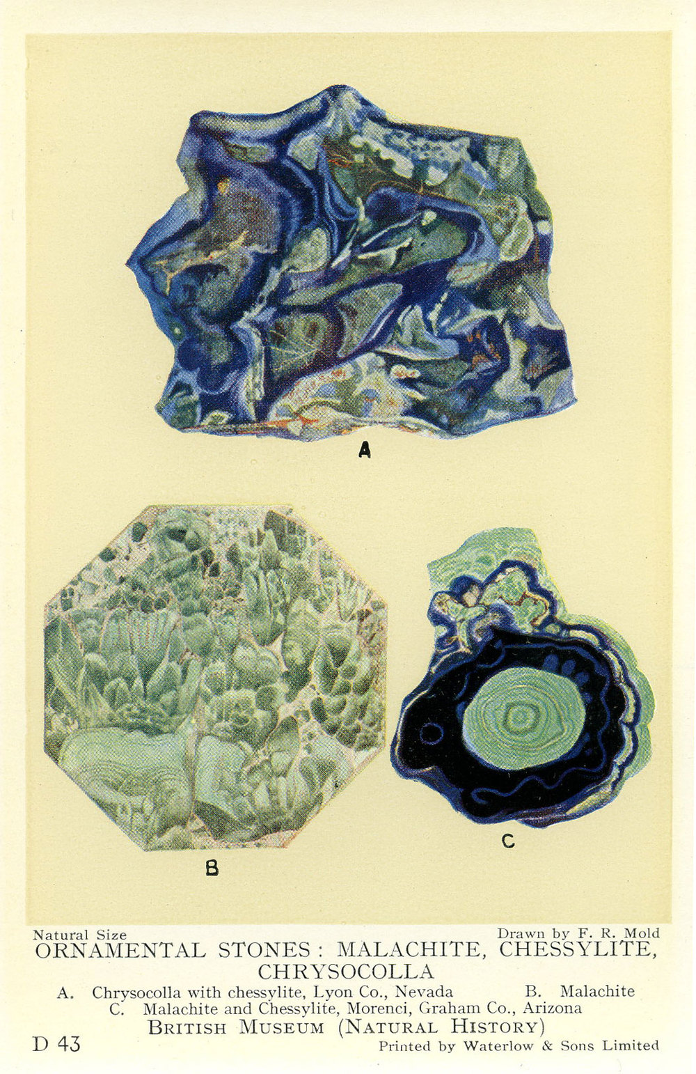 Malachite etc.