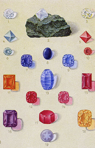 PORTFOLIO OF GEMS Pages from a vintage German textbook, which were reproduced for a gemology correspondence course. READ MORE »
